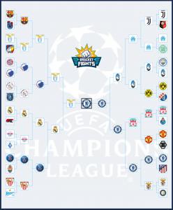Custom Champions League 2021 Brackets (Community Rank ...